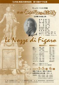 Figaro2007f